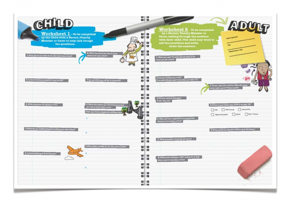Resources in Action - Family worksheet - Blog - My Future My Choice